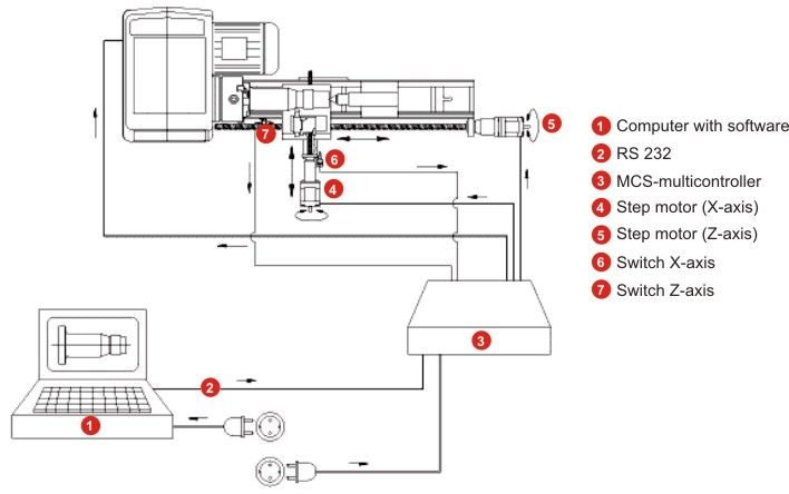 lathe diagram